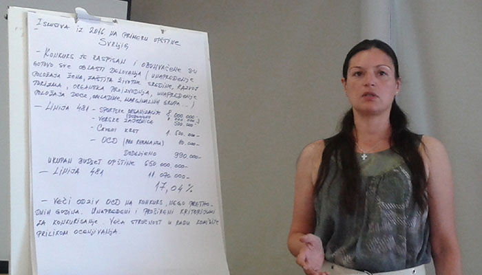 Radionica o transparentnom finansiranju organizacija civilnog društva iz budžeta lokalnih samouprava